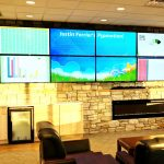 Monitors Anywhere Interactive Content 4×4 Video Wall